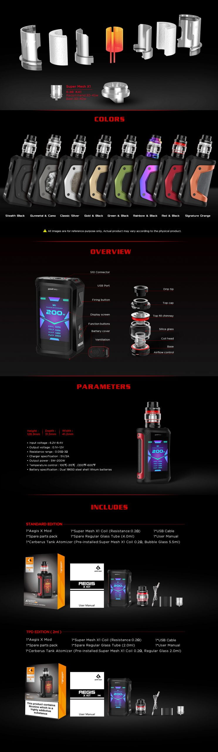 Aegis X Kit Overview