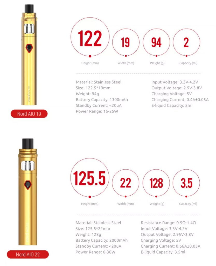 Nord AIO 19 an 22 Kit - Specifications - Smok